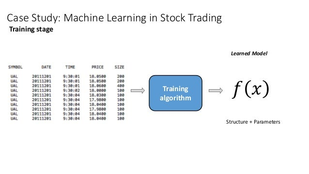 Machine learning and pattern recognition for algorithmic forex and stock trading