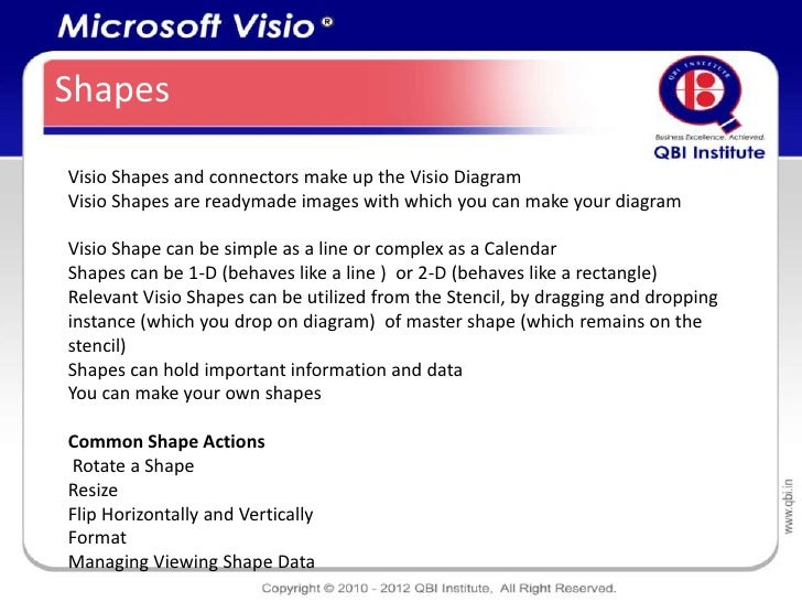 Microsoft Visio Detailed Presentation