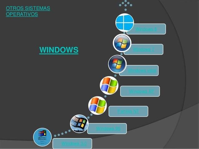 OTROS SISTEMASOPERATIVOS                                               Windows 8          WINDOWS                         ...
