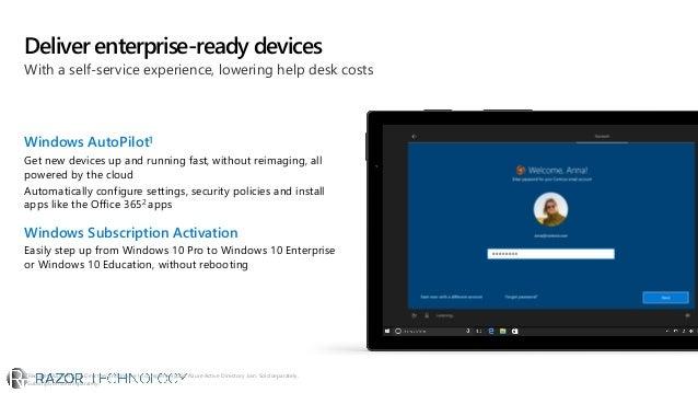 Microsoft Windows 10 for the Enterprise