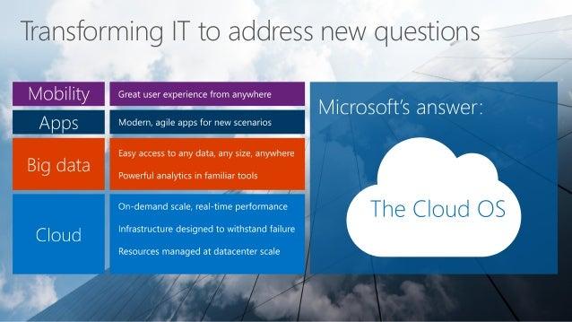 Microsoft Windows Server 2012 R2 Overview - Presented by Atidan Slide 3