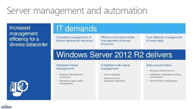 Microsoft Windows Server 2012 R2 Overview - Presented by Atidan