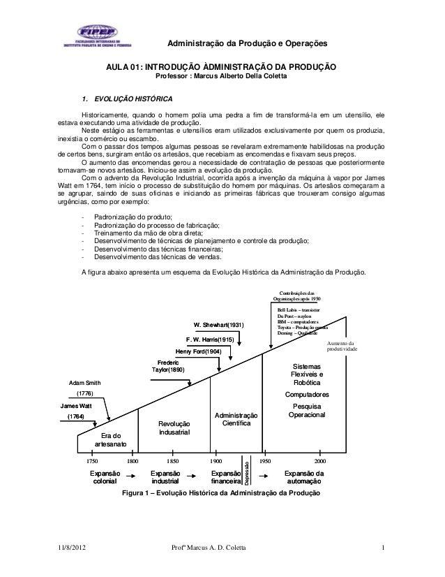 Administração da Produção e Operações                   AULA 01: INTRODUÇÃO ÀDMINISTRAÇÃO DA PRODUÇÃO                     ...