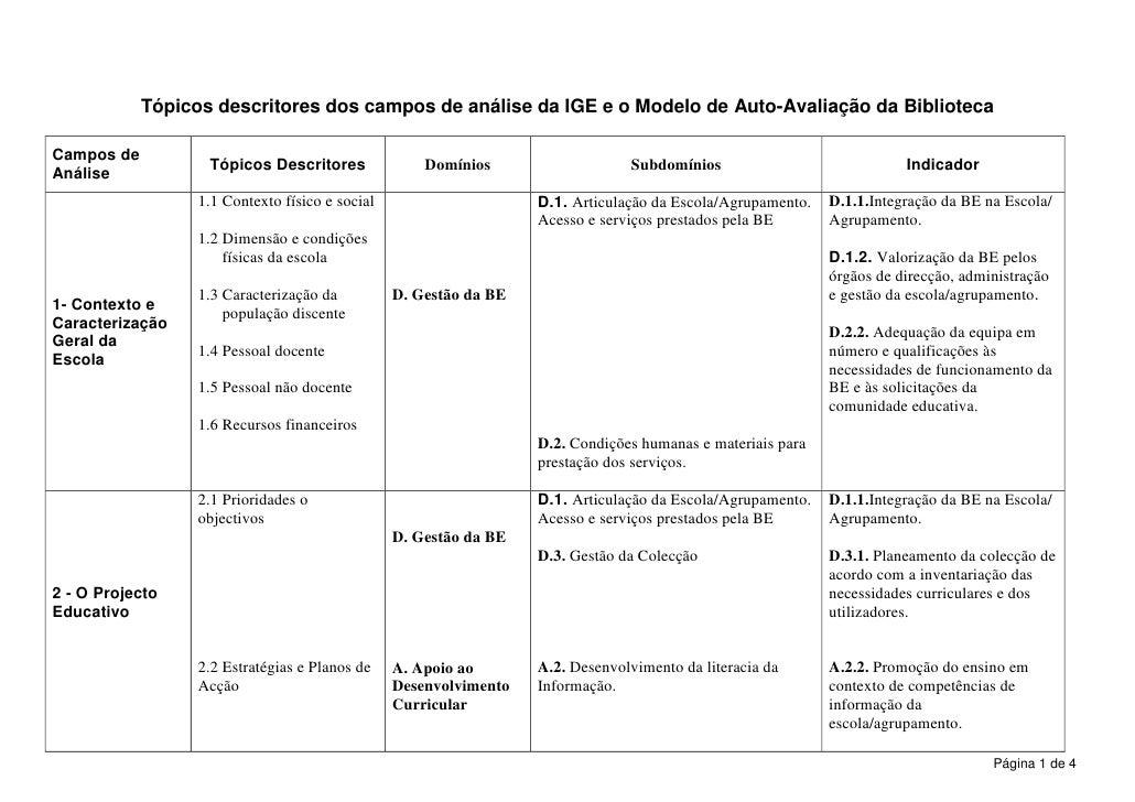 Tópicos descritores dos campos de análise da IGE e o Modelo de Auto-Avaliação da Biblioteca  Campos de                    ...