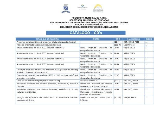 PREFEITURA MUNICIPAL DO NATAL                                                      SECRETARIA MUNICIPAL DE EDUCAÇÃO       ...