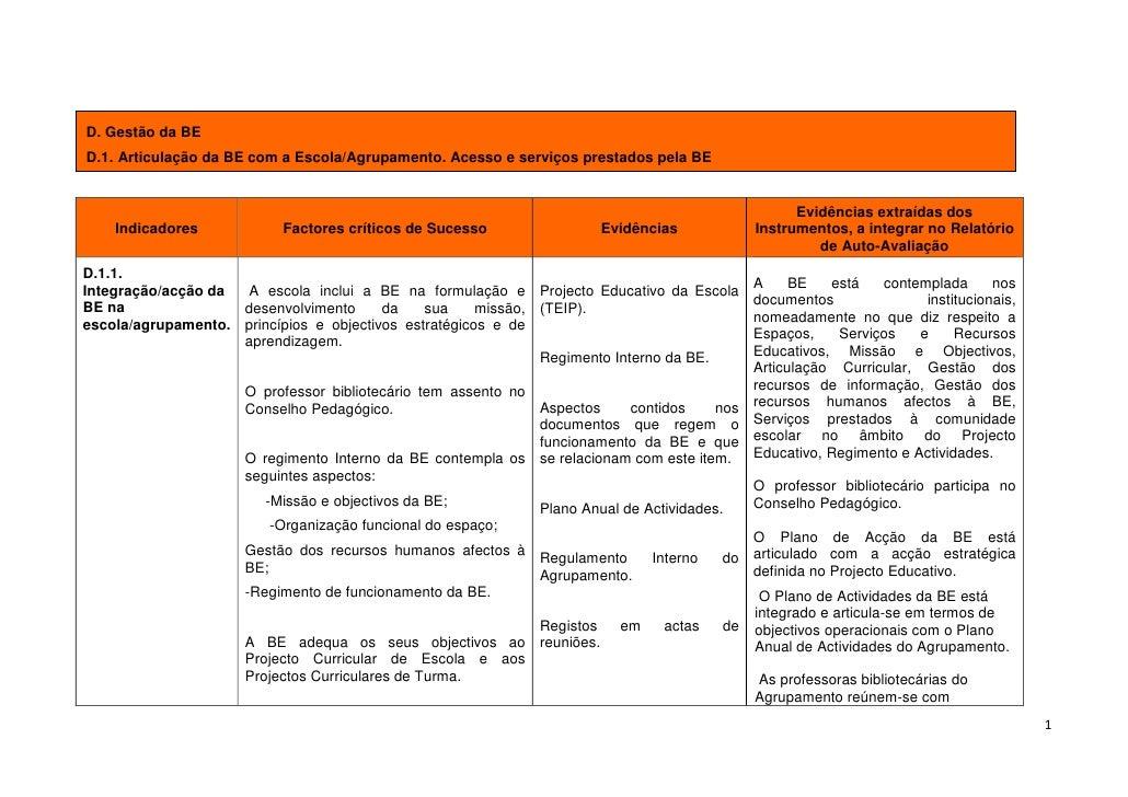 D. Gestão da BE D.1. Articulação da BE com a Escola/Agrupamento. Acesso e serviços prestados pela BE                      ...