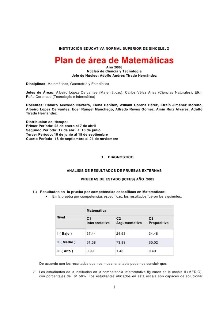 INSTITUCIÓN EDUCATIVA NORMAL SUPERIOR DE SINCELEJO                   Plan de área de Matemáticas                          ...