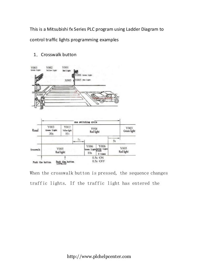 mitsubishi fx plc crosswalk programming ladder diagram 1 638?cb=1468969454 mitsubishi fx plc crosswalk programming ladder diagram mitsubishi fx wiring diagram at edmiracle.co