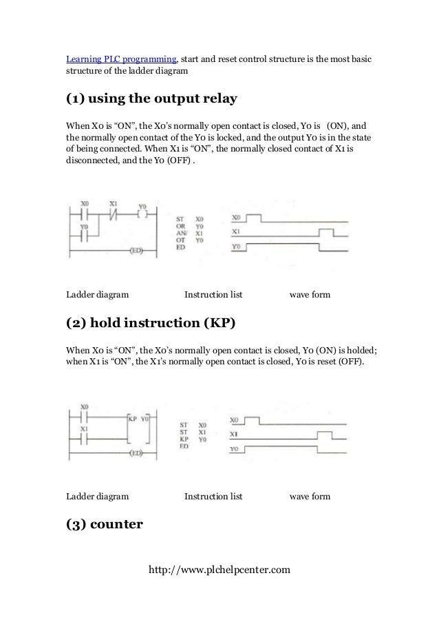 PLC programming start and reset (stop) Ladder diagram