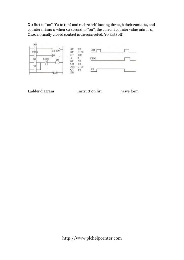 Plc Programming Start And Reset Stop Ladder Diagram