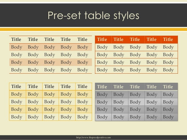 table creation conversion modification formatting and template dev