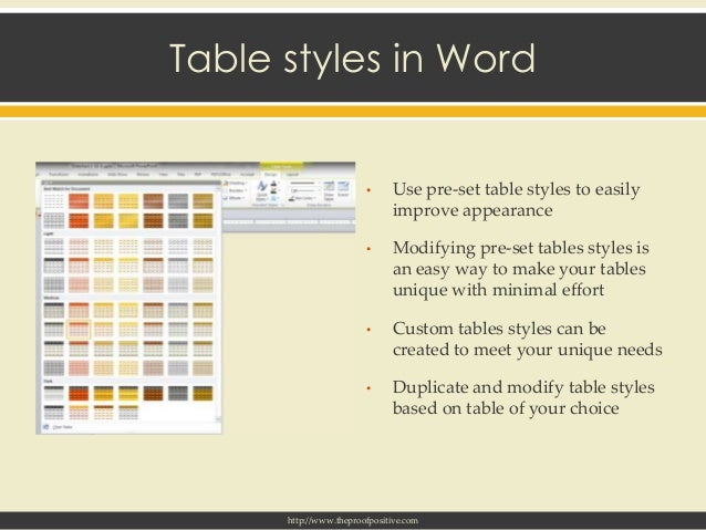 Beau Microsoft Word Table Templates