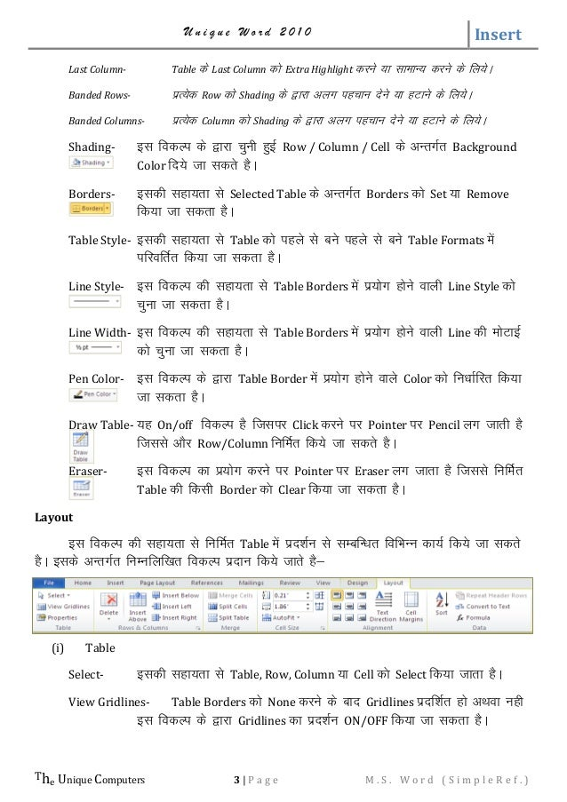 Microsoft word 2010 in Hindi 2 Lession