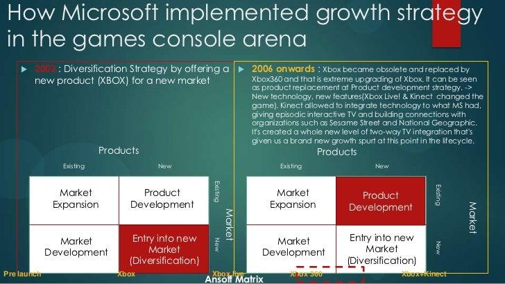 microsoft diversification in xbox Xbox games pc games windows digital games  rapid global expansion and diversification  working with microsoft partner,.