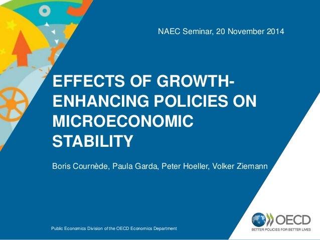NAEC Seminar, 20 November 2014  EFFECTS OF GROWTH-ENHANCING  POLICIES ON  MICROECONOMIC  STABILITY  Boris Cournède, Paula ...