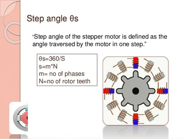 definition of stepper motor frame design amp reviews