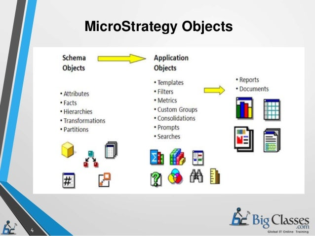 Learn microstrategy online
