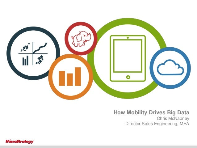 How Mobility Drives Big Data Chris McNabney Director Sales Engineering, MEA