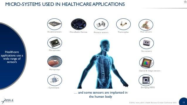 Market Microsystems And Biomems For Healthcare Applications Opportunities And Challenges Presentation By By Sebastien Clerc At Health Business Connect In Besancon France In July on Respiratory Flow Sensors