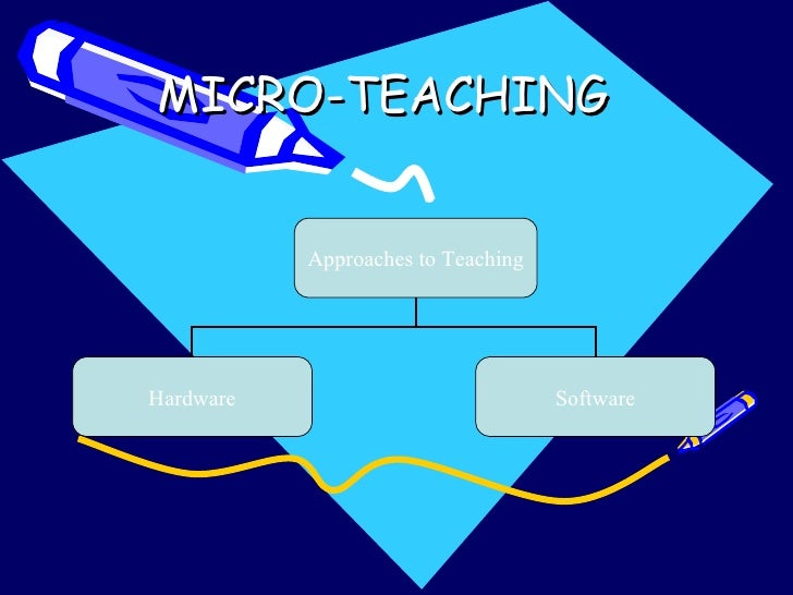 MICRO-TEACHING  Approaches to Teaching  Hardware Software