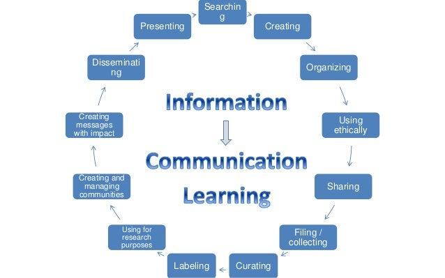 Are you implementing any activities on Digital Literacy?
