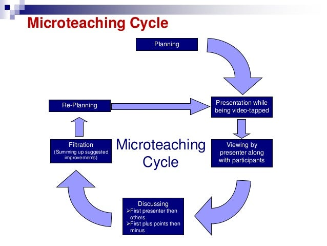 micro teaching In microteaching, there is a scaled down process in terms of class room size, skills, scope of the lesson, time etc micro teaching is practiced under stimulated conditions in macro teaching in addition to the existence of macro elements, there are also class room management problems.