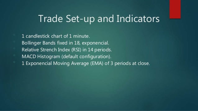 Micro trading the 1 minute chart system