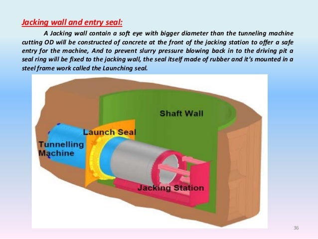Microtunneling Presentation 2014