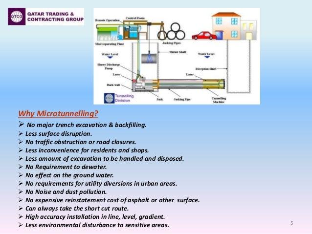 microtunneling. 4; 5. 5 why microtunnelling? microtunneling