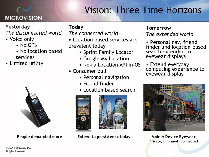 Microvision Eyewear Ismar 2009 3 Slide 2
