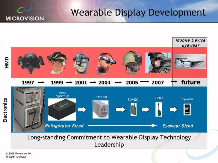 Microvision Eyewear Ismar 2009 3 Slide 3