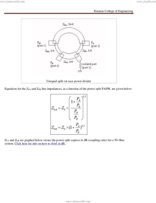 Einstein College of EngineeringUnequal-split rat-race power dividerEquations for the Z0A and Z0B line impedances, as a fun...
