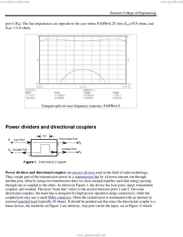 Einstein College of Engineeringport 4 (PB). The line impedances are opposite to the case where PA/PB=0.25; here Z0A=55.9 o...