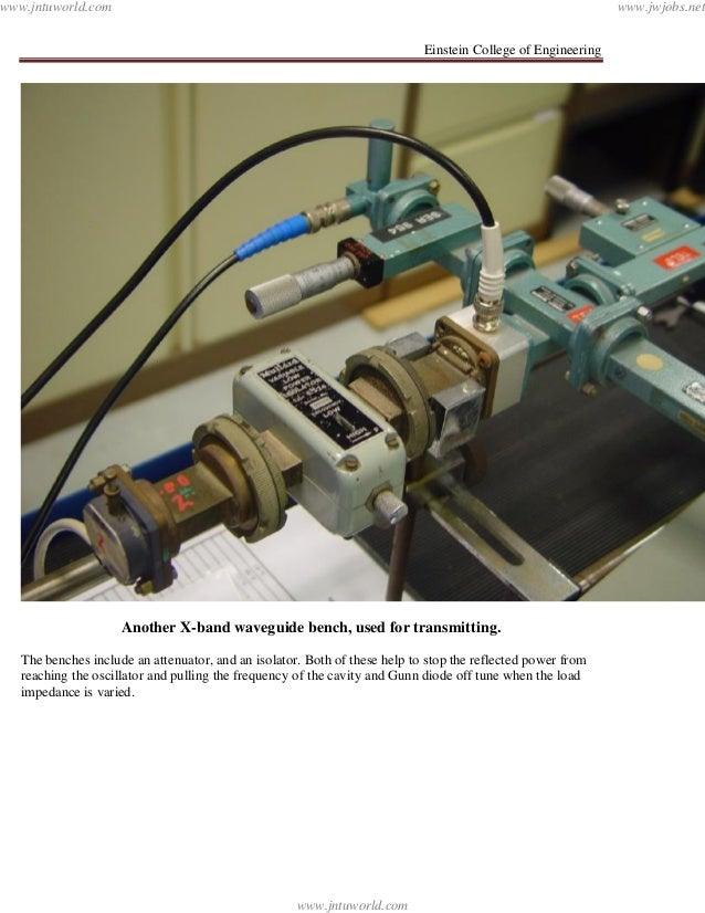 Microwave engineering jwfiles