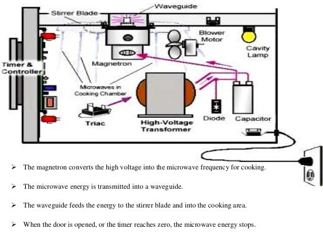 Yanmar Sel Generator Wiring Diagram additionally Wiring Diagram For A Pontoon Boat likewise Kayak Tech Tips Readingrat   Th Gen Lt F Aids 07 Chevy 1500 Penger Mirror Wiring Diagram additionally Basic Sel Engine Wiring Diagram further Hatz Engine Wiring Diagram. on hatz alternator wiring diagram