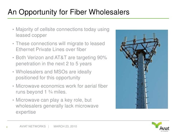 An Opportunity for Fiber Wholesalers<br /><ul><li>Majority of cellsite connections today using leased copper