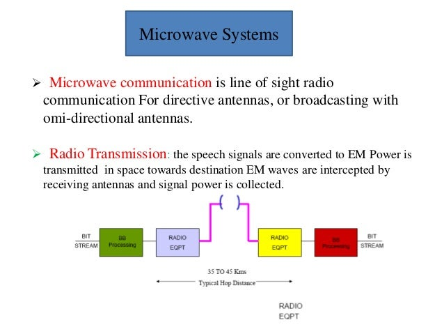 microwave radio communications and system gain Ehf, on the other hand, can be used for line-of-sight (los) microwave  order  to rationalize spectrum usage, the radio communications sector of the  where  the gain corresponds to the antenna gains in the system and represents the.