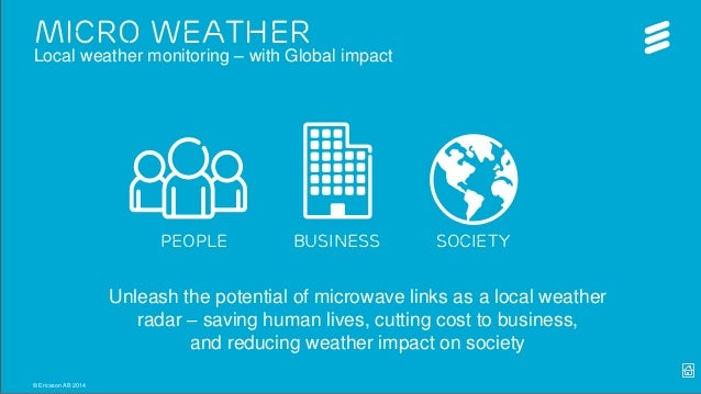 Micro weather  Local weather monitoring – with Global impact  People  Business  Society  Unleash the potential of microwav...