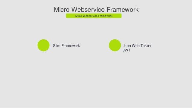 Micro Webservice Framework Micro Webservice Framework Slim Framework Json Web Token JWT