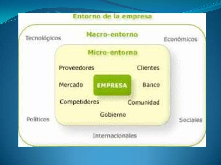 MacroAmbiente ·     Análisis del Entorno de la empresa *    Oportunidades *    Riesgos Para su análisis se consideran...