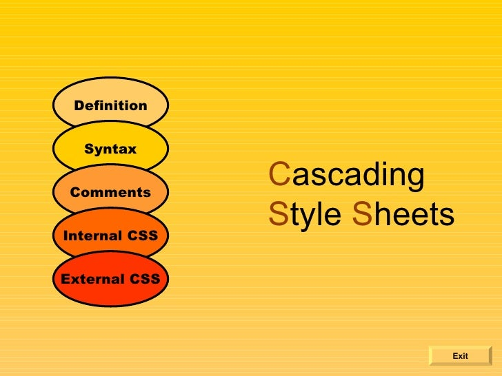 C ascading  S tyle  S heets Definition Syntax Comments Internal CSS External CSS Exit