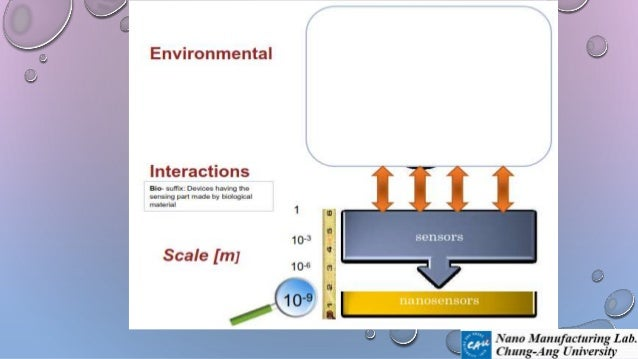 a paper on sensors and actuators Actuators sensors input signal to plant output signal from plant measured plant output control effort data handling systems both data about the physical world and control signals sent to interact with the physical world are typically analog or continuously varying  sensors & actuators author.