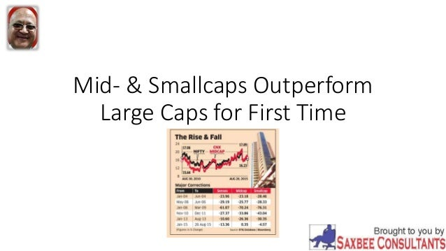 Mid- & Smallcaps Outperform Large Caps for First Time