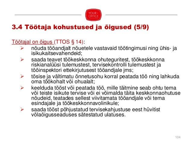 3.4 Töökeskkonnaspetsialist, -volinik, -nõukogu (6/9) 105 ORGAN ROLL KOHUSTUS- LIKKUS TEAVITAMINE VOLITUSTE KESTVUS Töökes...