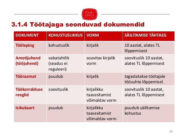  Tööandjal on kohustus maksta töötajale töötasu kokkulepitud tingimustel ja ajal (TLS § 28 lg 2 p 1).  Kui tasu ei ole k...