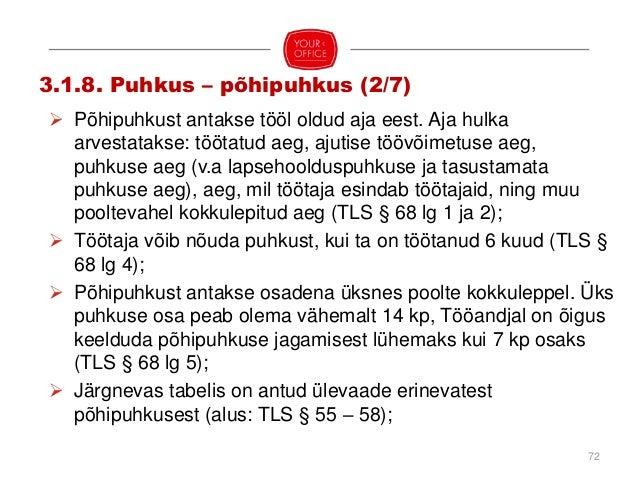 73 PUHKUSE LIIK KESTUS PUHKUSE VÕTMISE PERIOOD PUHKUSENÕUDE AEGUMINE PUHKUSETASU põhipuhkus min 28 kp* kalendriaasta järgn...
