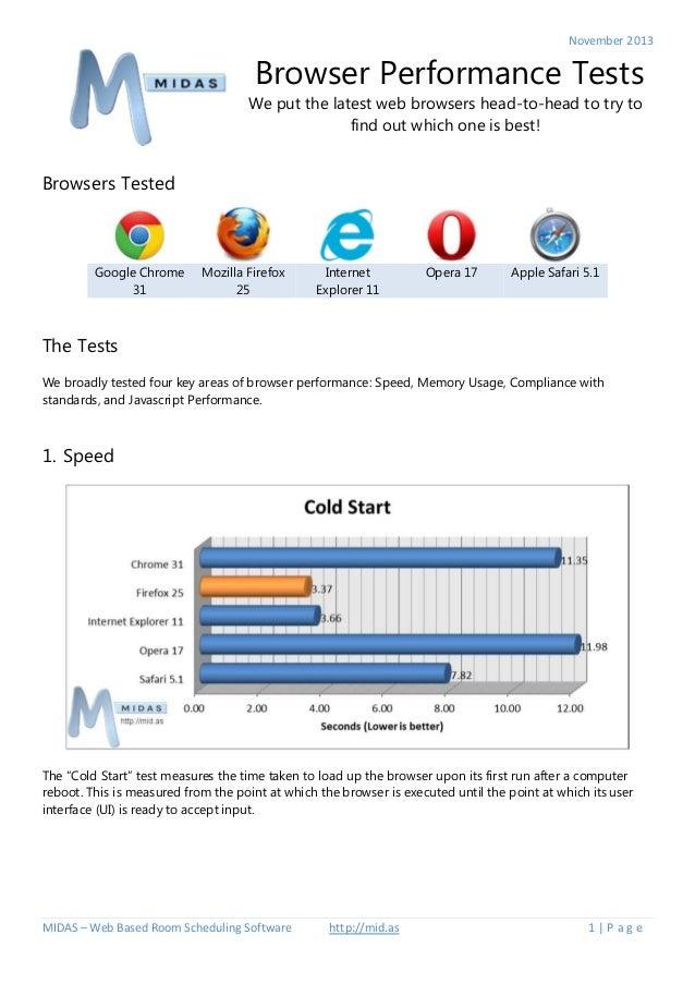 Browser Performance Tests Internet Explorer 11 vs Firefox 25 vs Goo