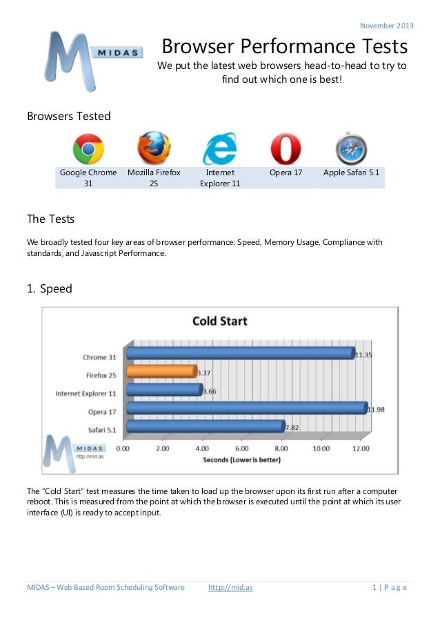 November 2013  Browser Performance Tests We put the latest web browsers head-to-head to try to find out which one is best!...