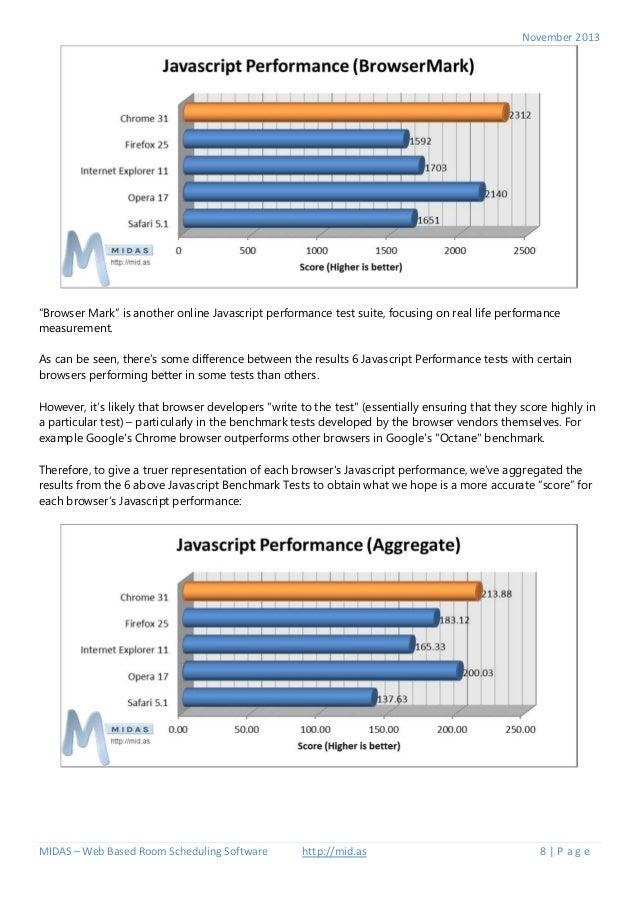 Browser Performance Tests - Internet Explorer 11 vs Firefox 25 vs Goo…
