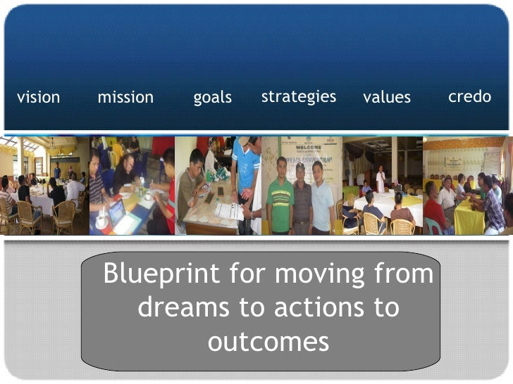vision mission goals strategies values credo Blueprint for moving from dreams to actions to outcomes